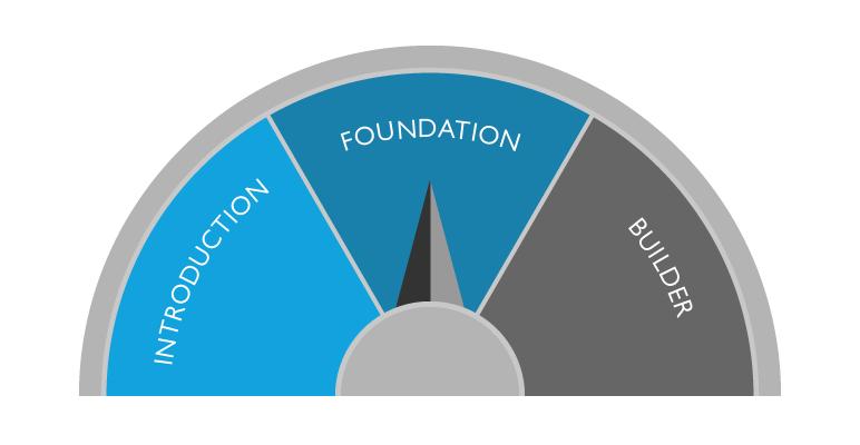 IMM Foundation