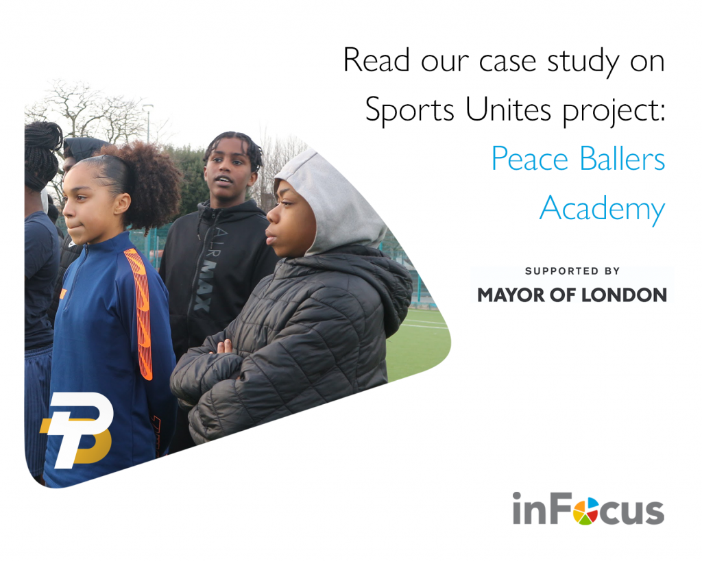 Peace Ballers Academy Case Study
